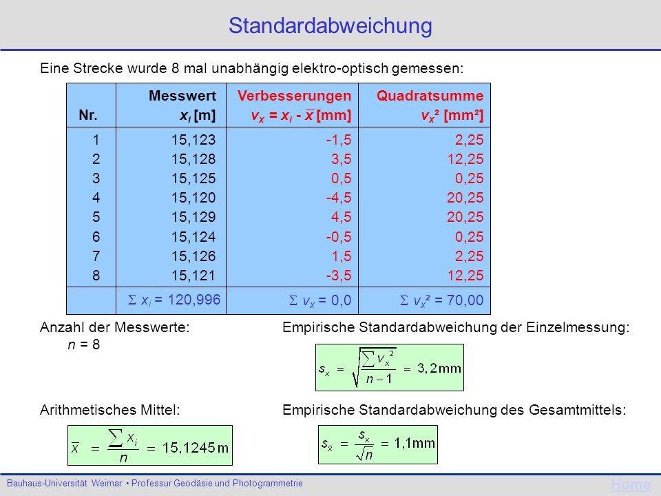 Standardabweichung Eine Strecke wurde 8 mal unabhängig elektro-optisch gemessen: Messwert. Nr. xi [m]
